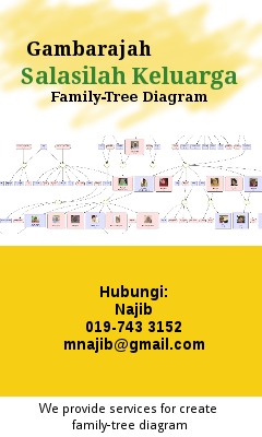 We provide service for create family-tree diagram.